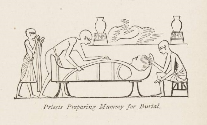 Egyptian-Burial-Preparation1