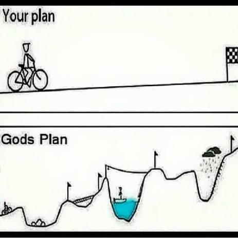 your-plan-gods-plan
