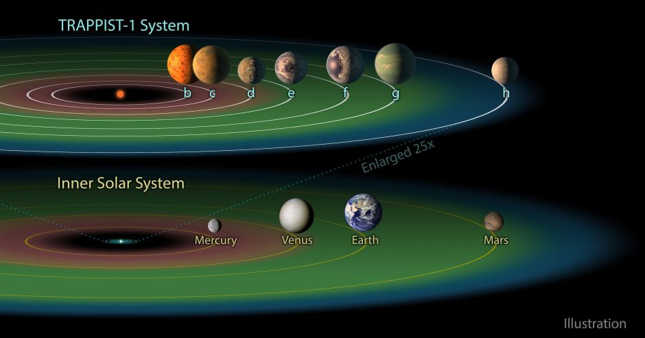 7-planets-trappist-1-solar-system-comparisons